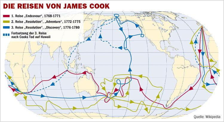 James Cook Reisen